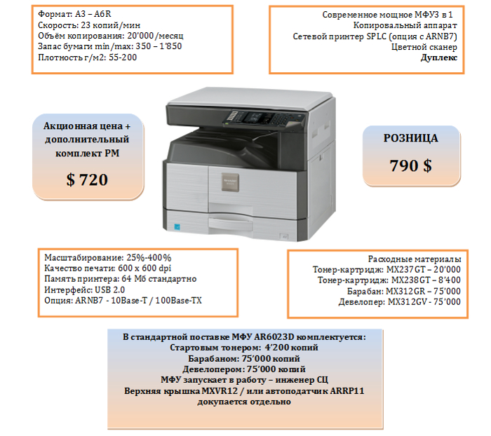 Sharp AR6023D цены
