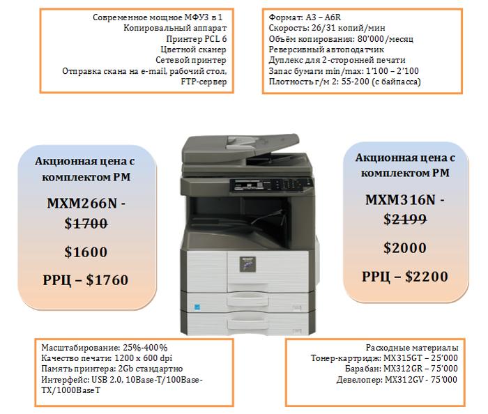 Sharp MXM266N/316N цены